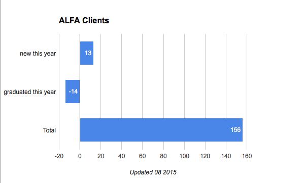 Alfainfo besides Audio Note Kit 1 Schematic moreover 2015 Annual Report in addition e Creare Un Appuntamento In Outlook Da Access furthermore . on alfainfo